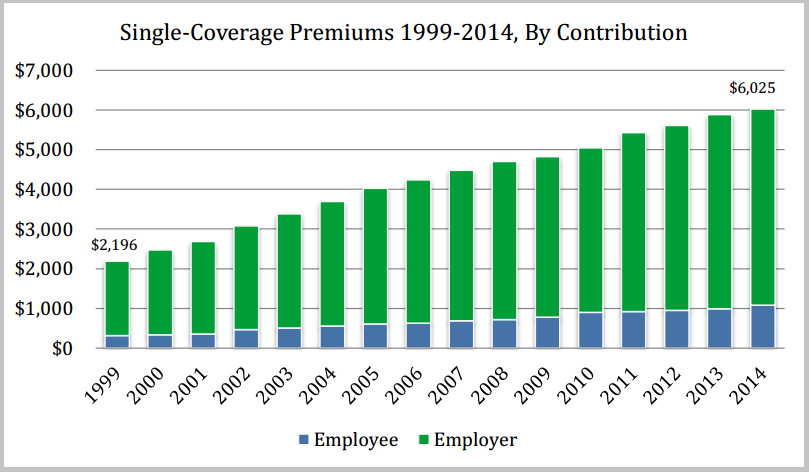 Average Cost Of House Insurance Per Month 28 Images