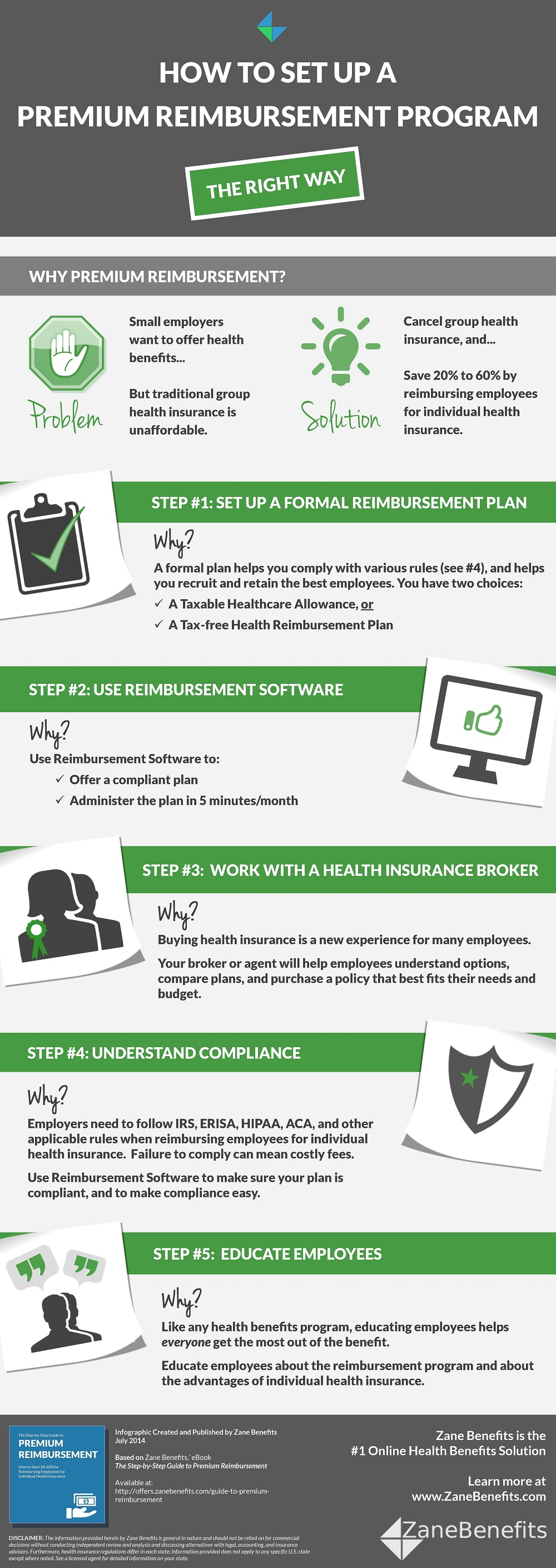 Infographic_-_How_to_Set_Up_a_Premium_Reimbursement_Program_The_Right_Way
