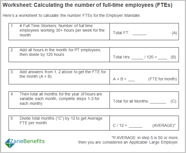 Printables Fte Calculation Worksheet faq how do i calculate the number of full time equivalent fte employees