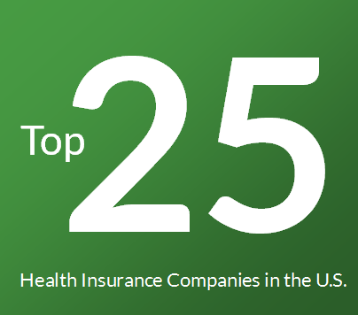 Top 25 Health Insurance Companies in US
