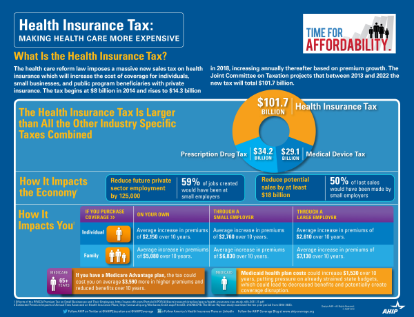 ahip health insurance tax infographic resized 600