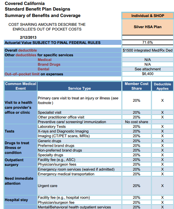 Covered California Standard Benefit Plan   Silver HSA