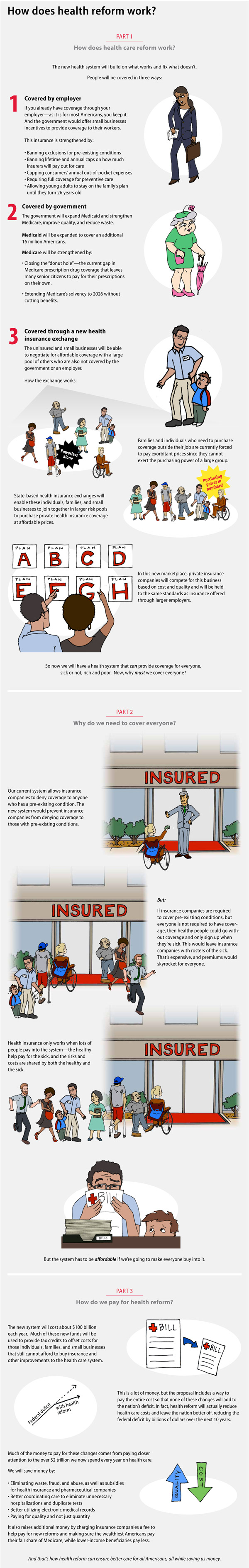 health care reform, health reform, infographic @zanebenefits