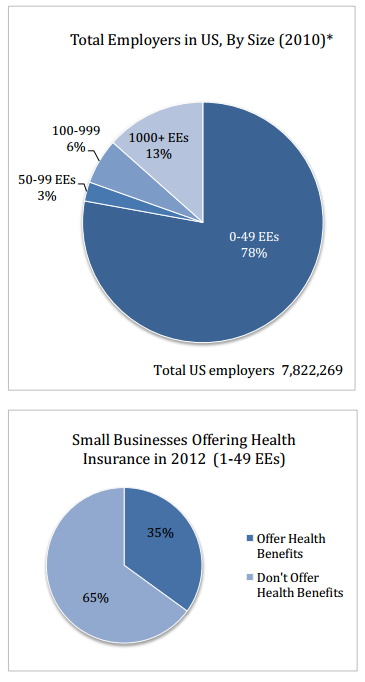 small business defined contribution