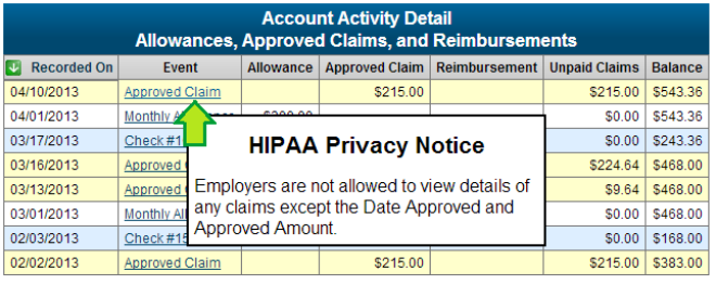 HIPAA defined contribution software