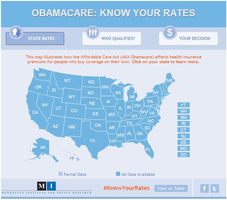 obamacare know your rates