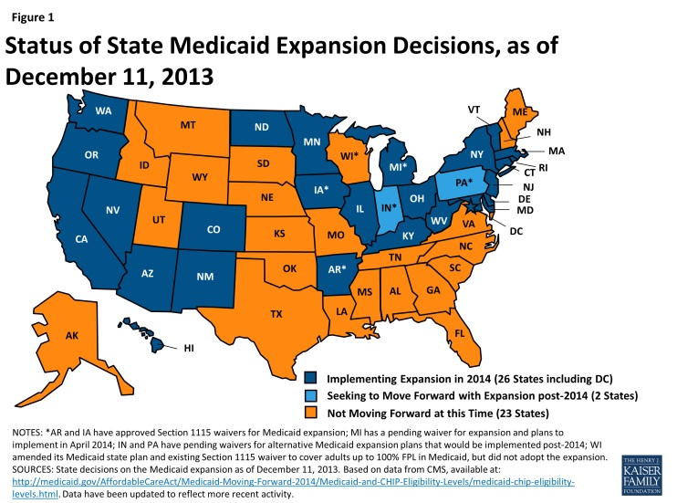medicaid_coverage_update