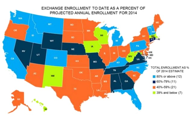 enrollment_numbers_by_state